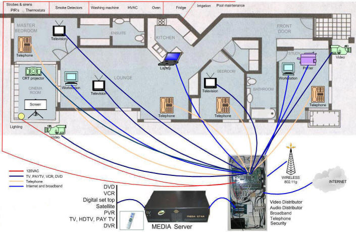 home cctv wiring diagram home wiring diagrams online home cctv wiring diagram